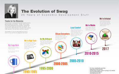 The evolution of ED swag.